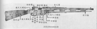 Hanyang 88 Schematics