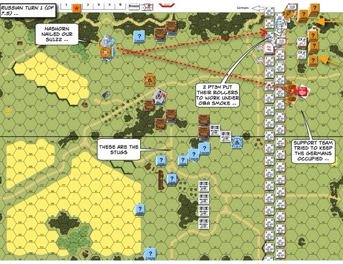 Advanced Squad Leader scenario RbF1-1 Weather the Sturm After Action Report (AAR) Russian 1