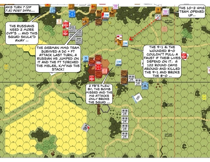 Advanced Squad Leader scenario RbF1-1 Weather the Sturm After Action Report (AAR)