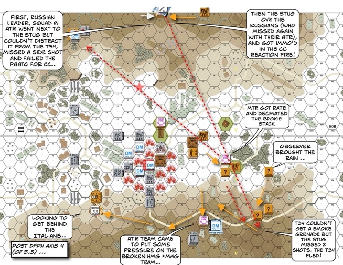 Advanced Squad Leader scenario FrF5 The Valley of Death After Action Report (AAR)